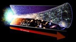 Evrenin Genişlemesi ve Balon Analojisi: Evren Neyin İçine Genişliyor? Evreni Şişen Bir Balon Olarak Hayal Edebilir miyiz?