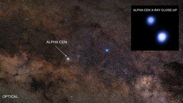 Alpha Centauri Nedir?