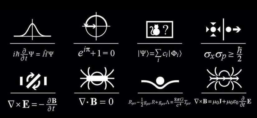 Matematik ve Denklemler Ne İşe Yarar? Dünya'yı Değiştiren 21 ...