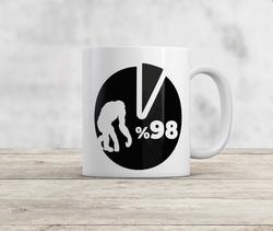 %98 Şempanze Kupası