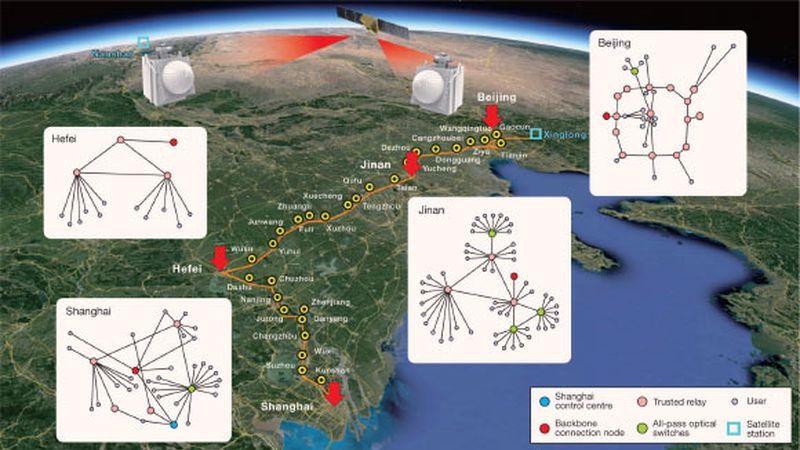 Kuantum Anahtar Dağıtıcı ve Uydular Sayesinde Kuantum Haberleşme Mümkün Olabilir!
